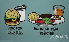 垃圾食品与营养均衡