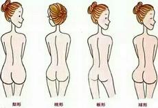女人屁股形状汇总,你最中意哪一形?